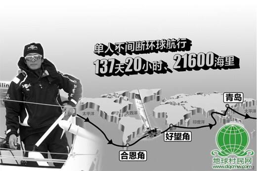 郭川:航行在半饥饿状态中 中国单人不间断环球航行第一人