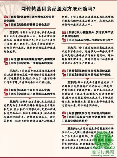 人民日报公布转基因作物名单 包括大豆玉米油菜