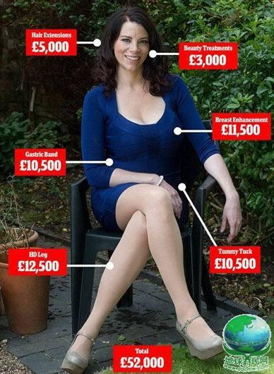英驻伊女兵遭炮击受重伤 花5.2万英镑重塑全身